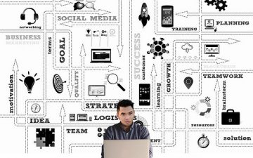ideas_for_building_a_social_media_marketing_campaign_successfully.jpg